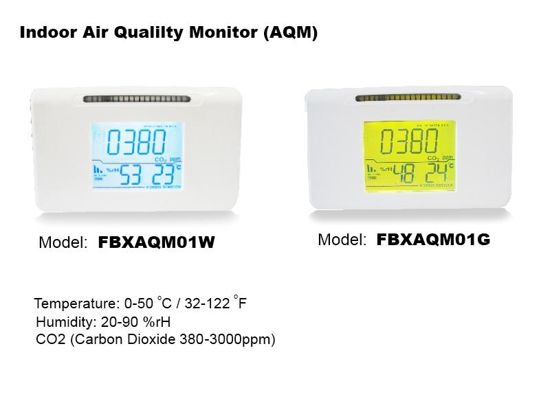 aqm-monitor